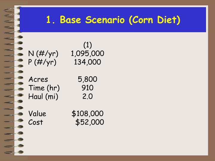 1. Base Scenario (Corn Diet)