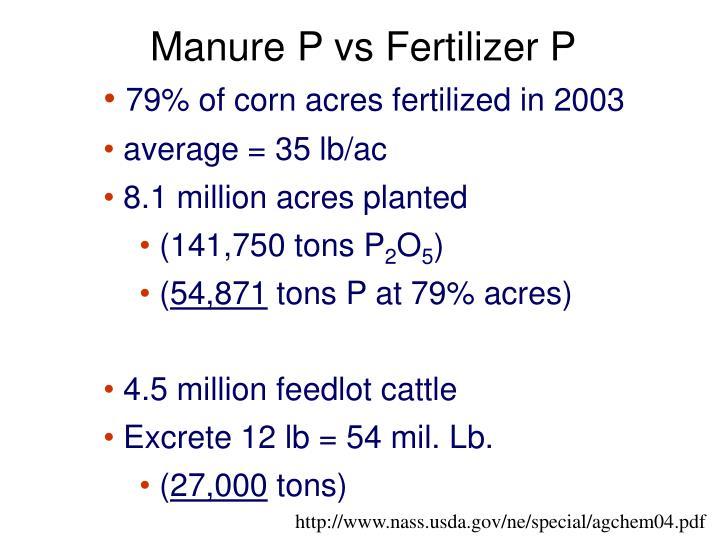Manure P vs Fertilizer P