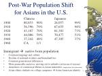 post war population shift for asians in the u s