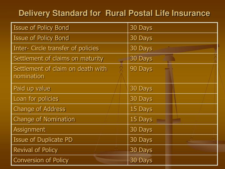Delivery Standard for  Rural Postal Life Insurance