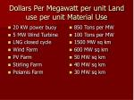 dollars per megawatt per unit land use per unit material use