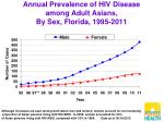 annual prevalence of hiv disease among adult asians by sex florida 1995 2011