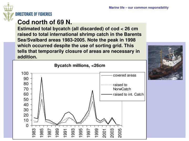 Cod north of 69 N.