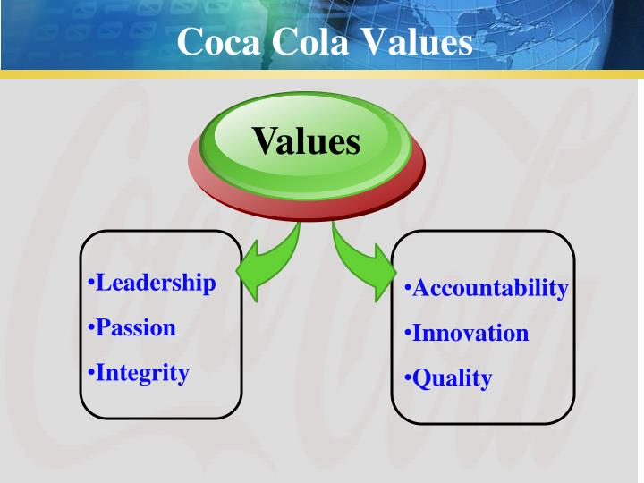 coke market analysis Mission statement coca cola is the world's coca-cola: swot analysis coca cola could make a killing in the beverage market alone by exploring.