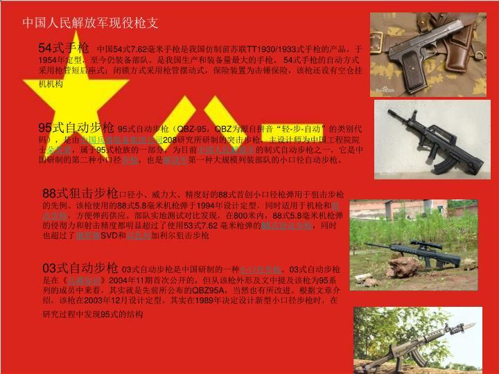 中国人民解放军现役枪支