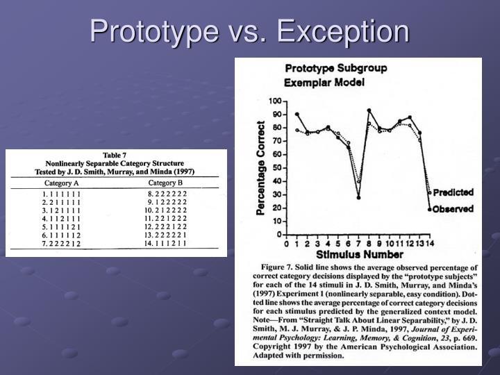Prototype vs. Exception