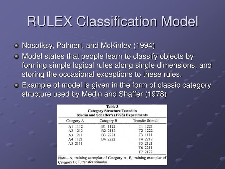 RULEX Classification Model