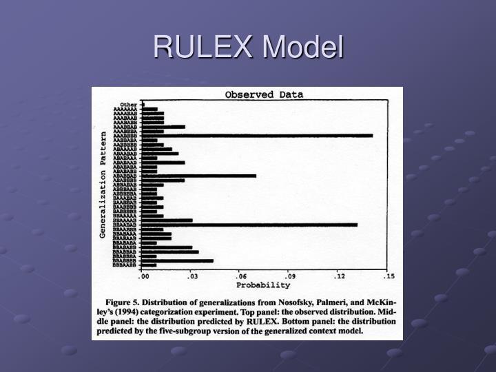 RULEX Model