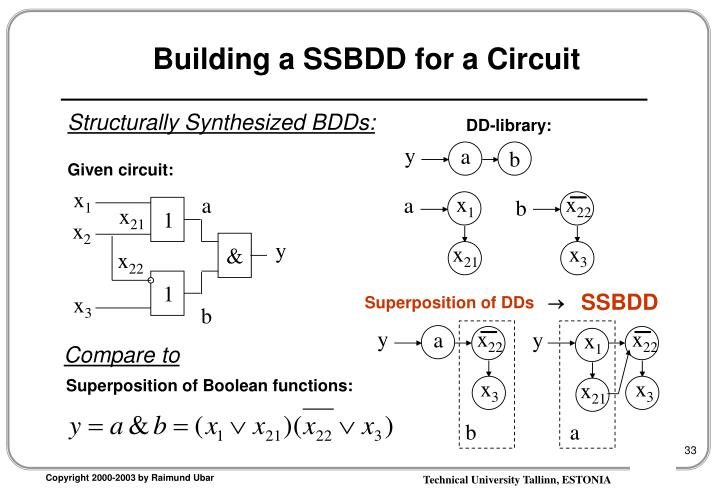 Building a SSBDD for a Circuit