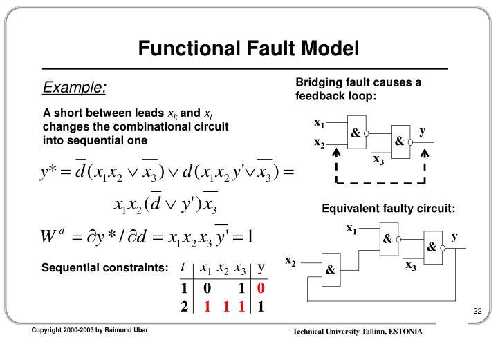 Functional Fault Model