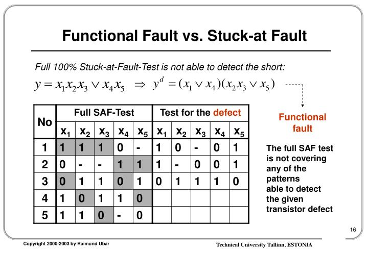 Functional Fault vs. Stuck-at Fault