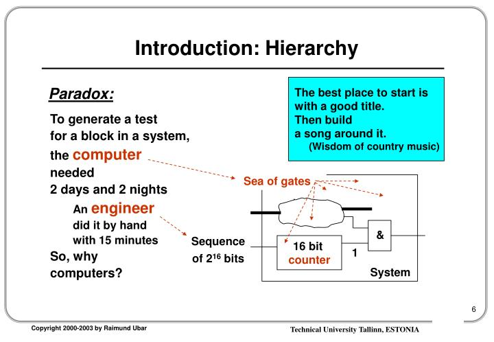 Introduction: Hierarchy