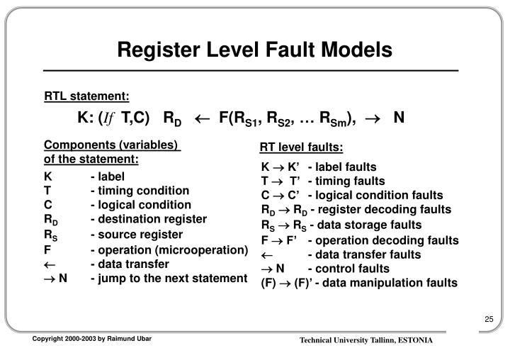 Register Level Fault Models