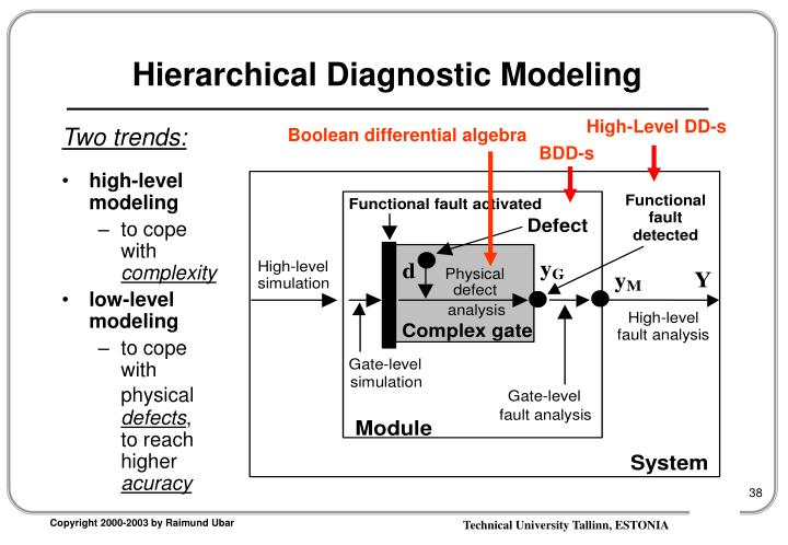 Hierarchical Diagnostic Modeling
