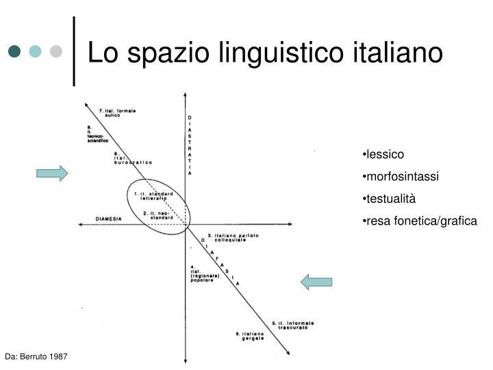 Lo spazio linguistico italiano