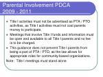 parental involvement pdca 2009 20118
