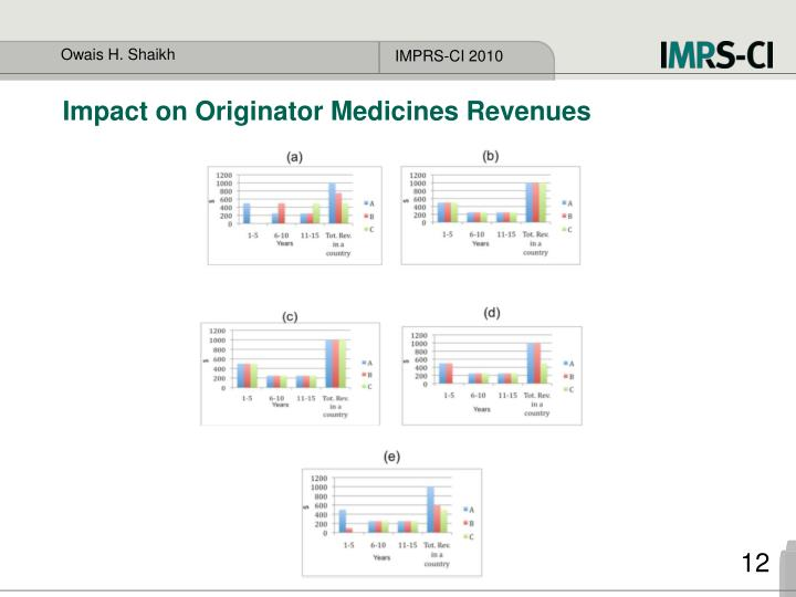 Impact on Originator Medicines Revenues