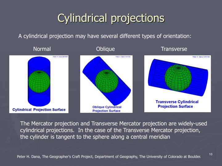 Cylindrical projections