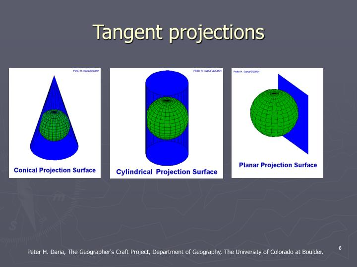 Tangent projections