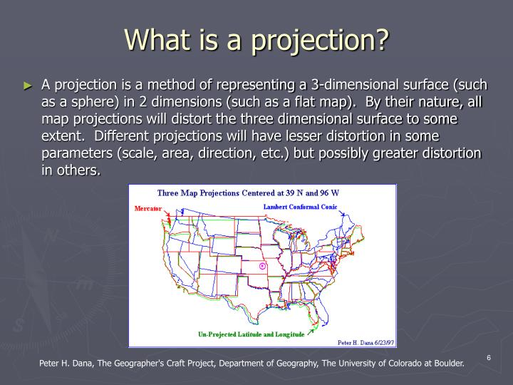 What is a projection?