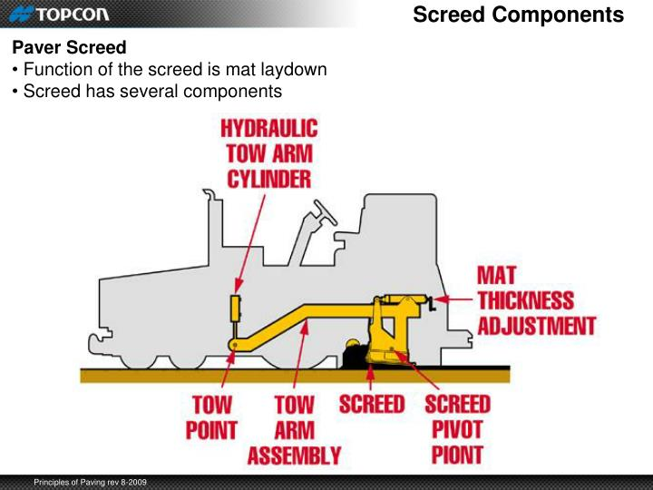Screed Components