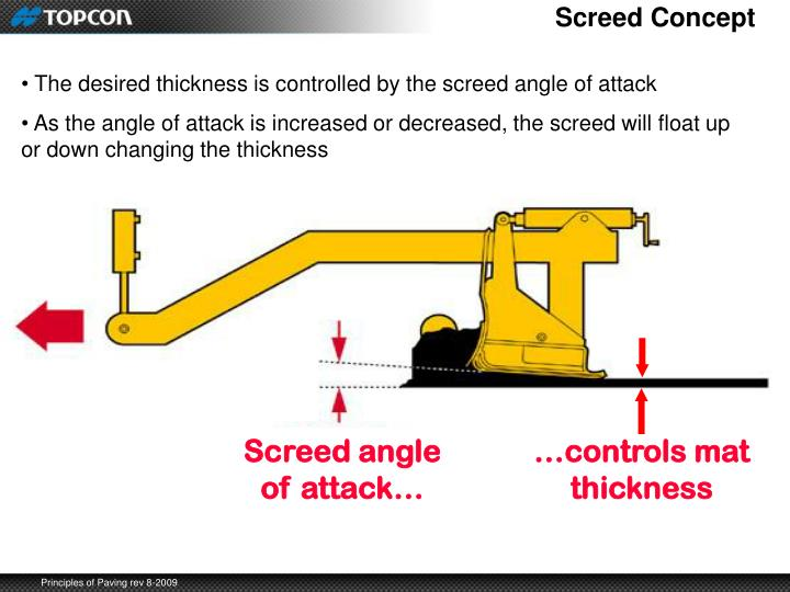 Screed Concept