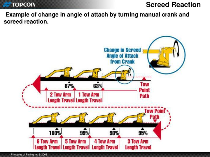 Screed Reaction