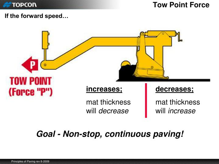 Tow Point Force