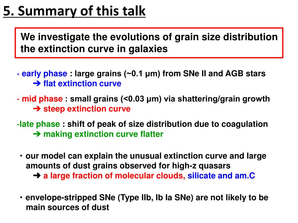 PPT - Evolution of dust size distribution and extinction