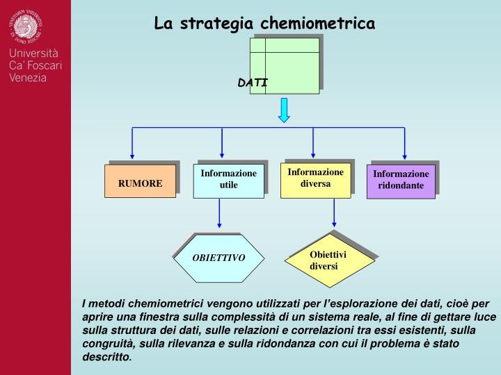 La strategia chemiometrica
