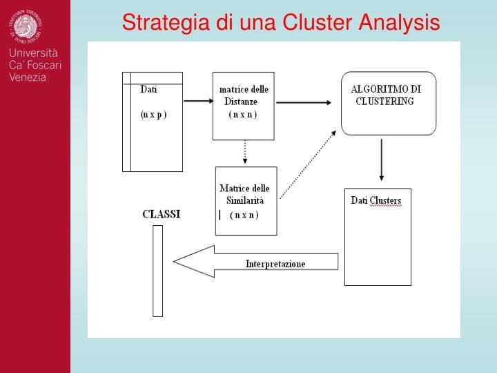 Strategia di una Cluster Analysis