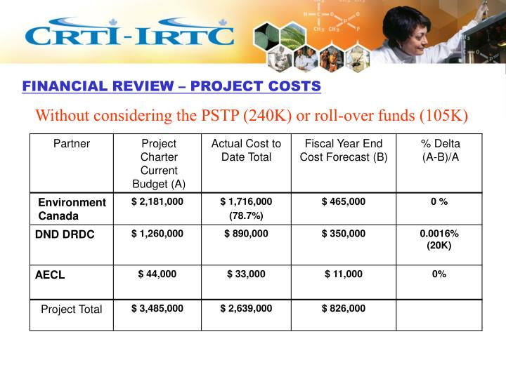 FINANCIAL REVIEW – PROJECT COSTS