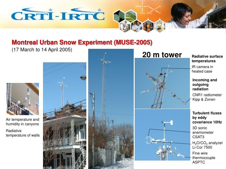 Montreal Urban Snow Experiment (MUSE-2005)