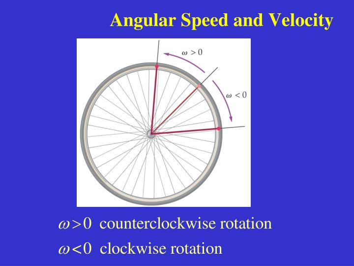 how to find angular speed