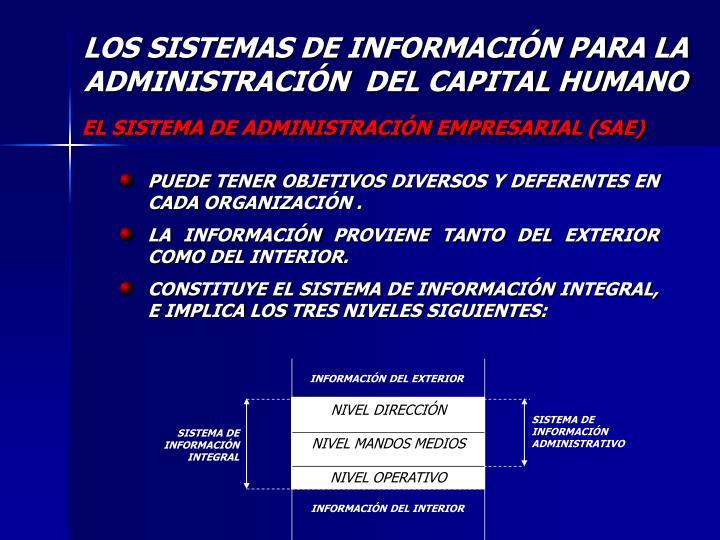 INFORMACIÓN DEL EXTERIOR