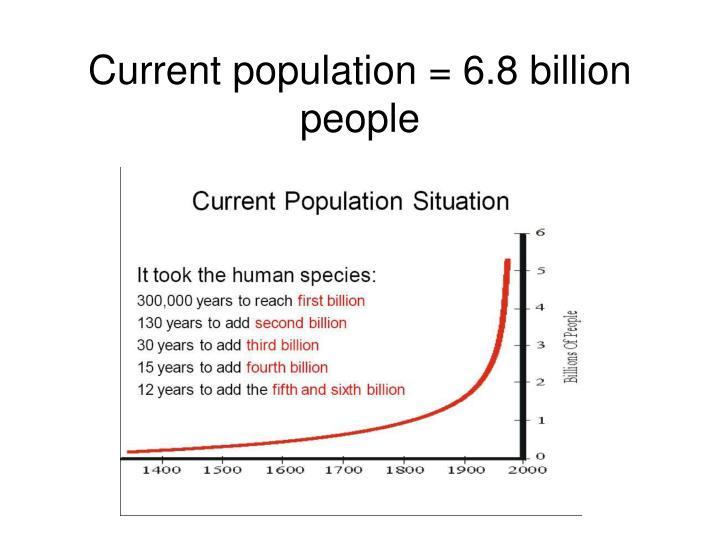 Current population = 6.8 billion people