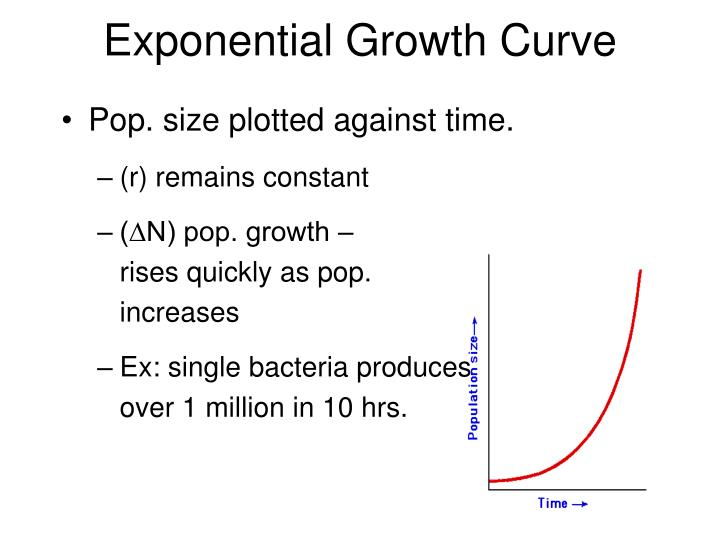 Exponential Growth Curve