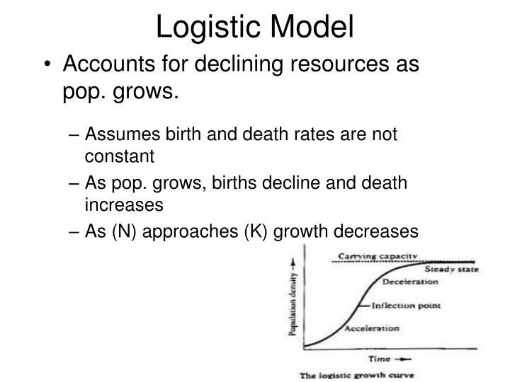 Logistic Model