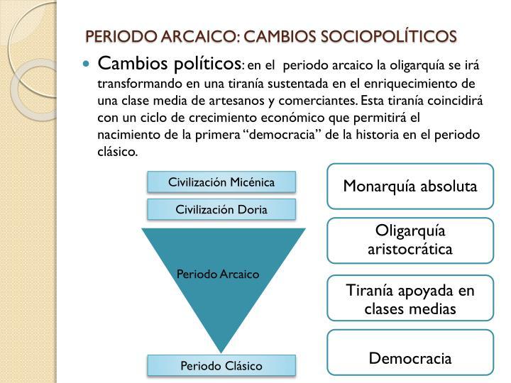 PERIODO ARCAICO: CAMBIOS SOCIOPOLÍTICOS