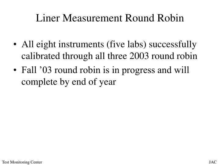Liner Measurement Round Robin