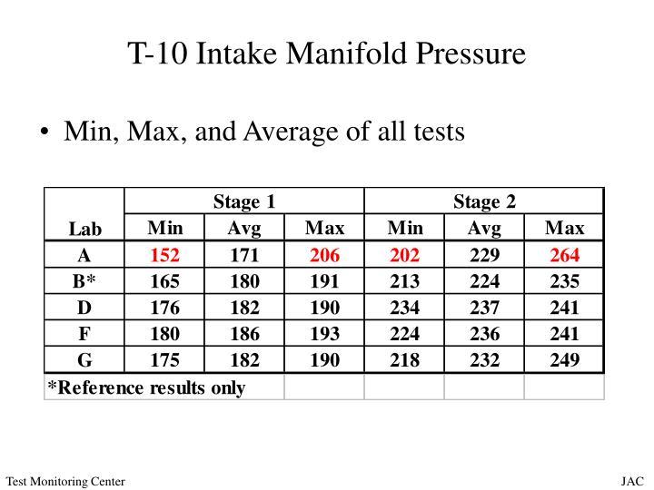 T-10 Intake Manifold Pressure
