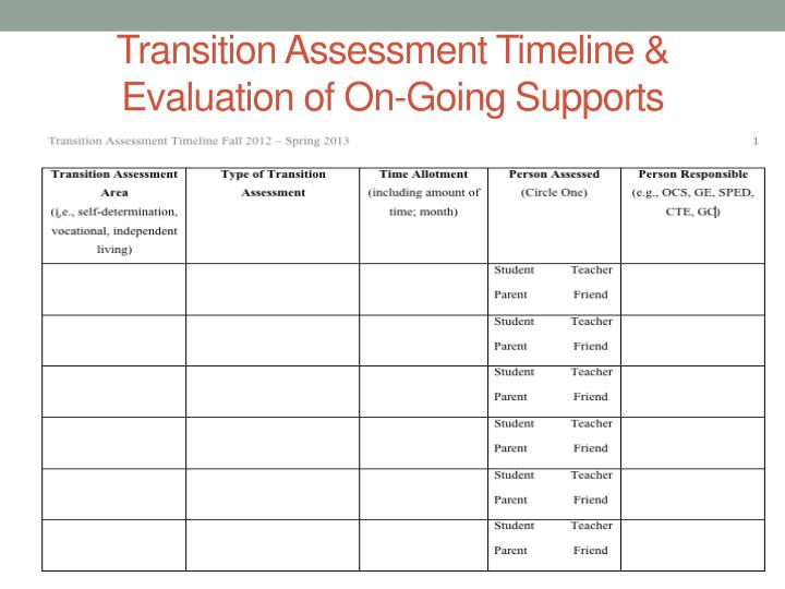 Transition Assessment Timeline & Evaluation of On-Going Supports