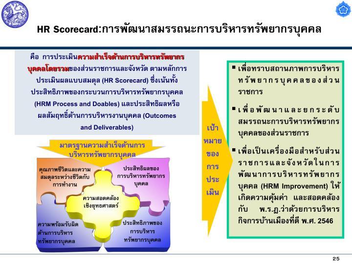 HR Scorecard: