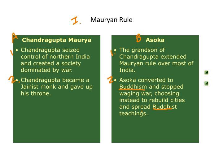 Mauryan Rule