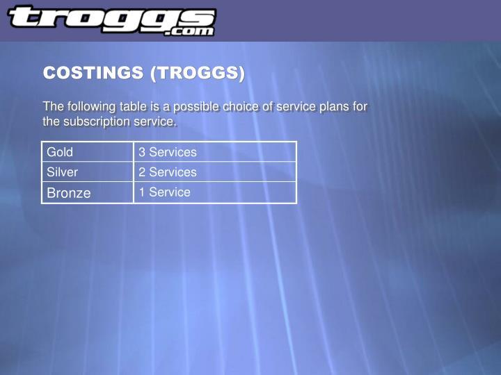 COSTINGS (TROGGS)