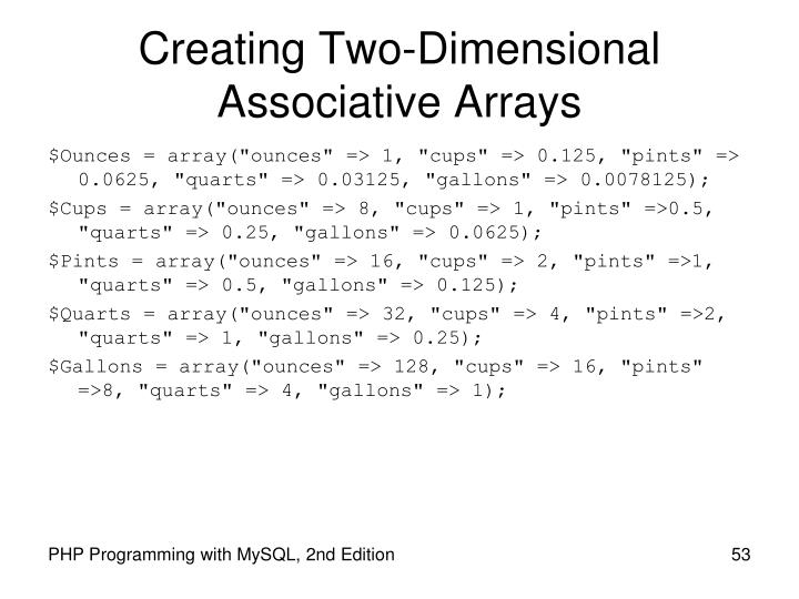 Creating Two-Dimensional