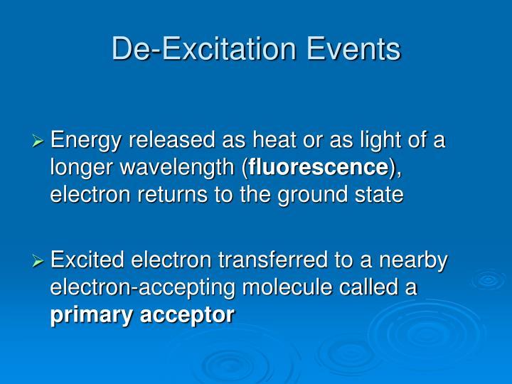 De-Excitation Events