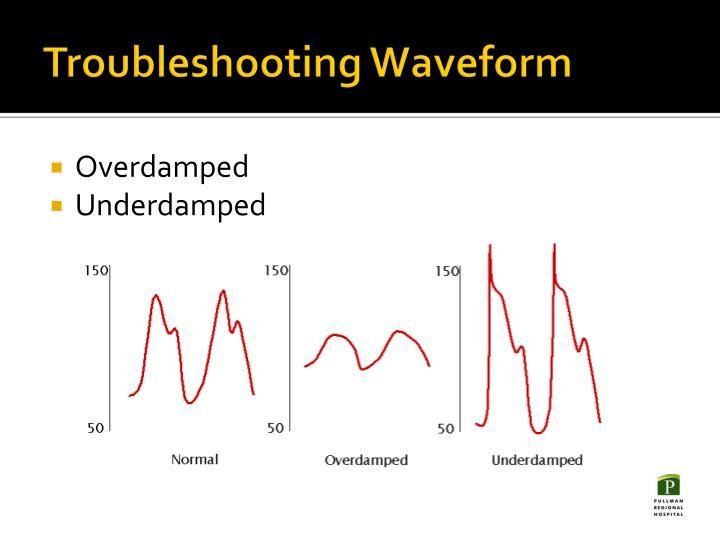 Troubleshooting Waveform