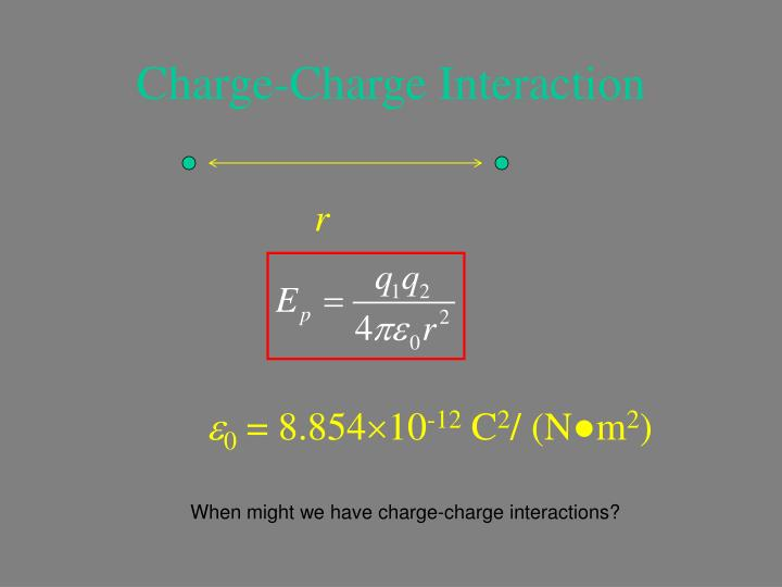 Charge charge interaction