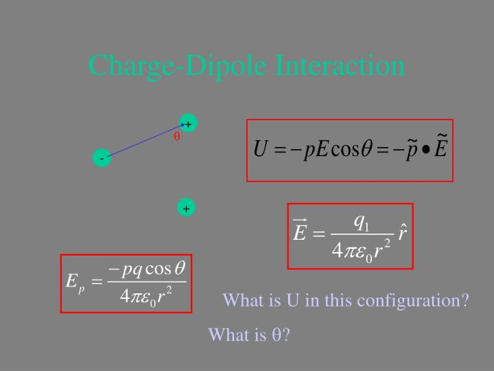 Charge-Dipole Interaction